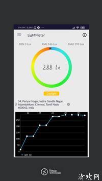发光计测量流明app下载-发光计测量流明手机版下载 v1.0