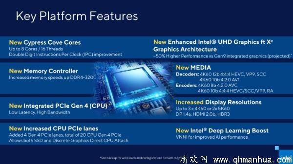 第11代Core i处理器力挽狂澜,Intel介绍Rocket Lake-S架构重点