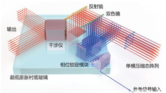 量子计算原型机九章问世的意义和应用介绍